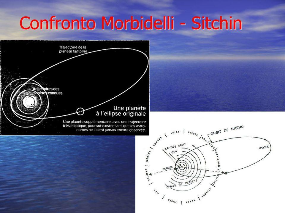 Confronto Morbidelli - Sitchin