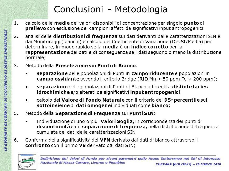 Conclusioni - Metodologia