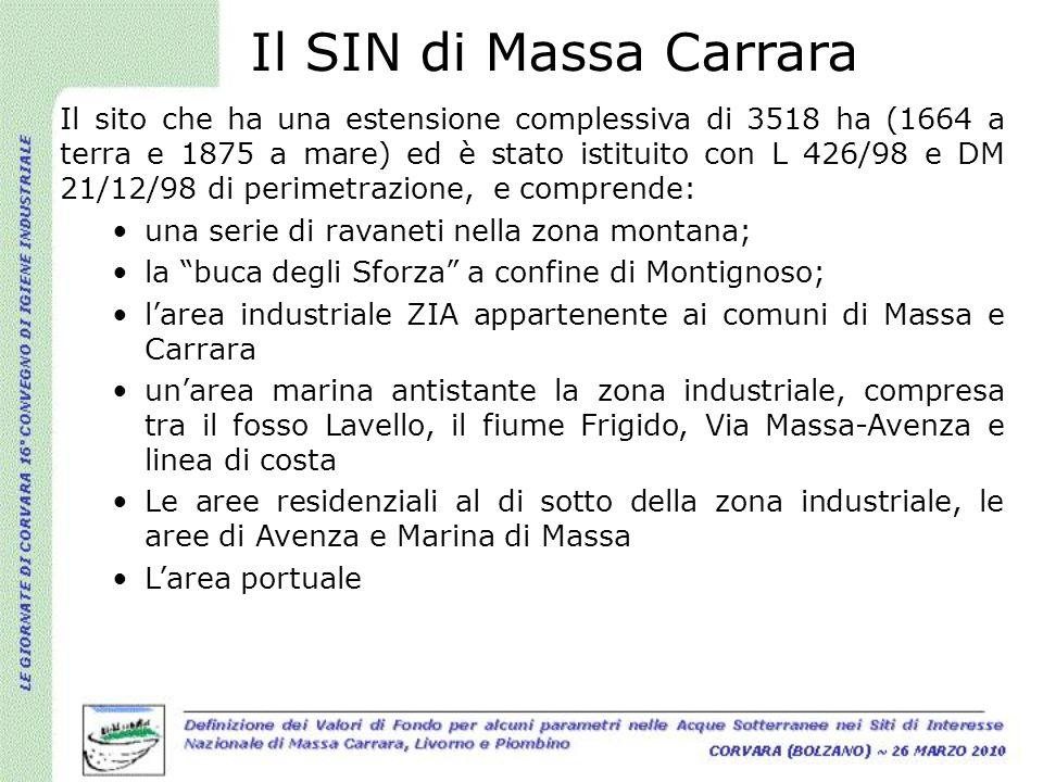 Il SIN di Massa Carrara