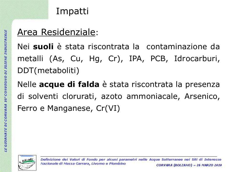 Impatti Area Residenziale:
