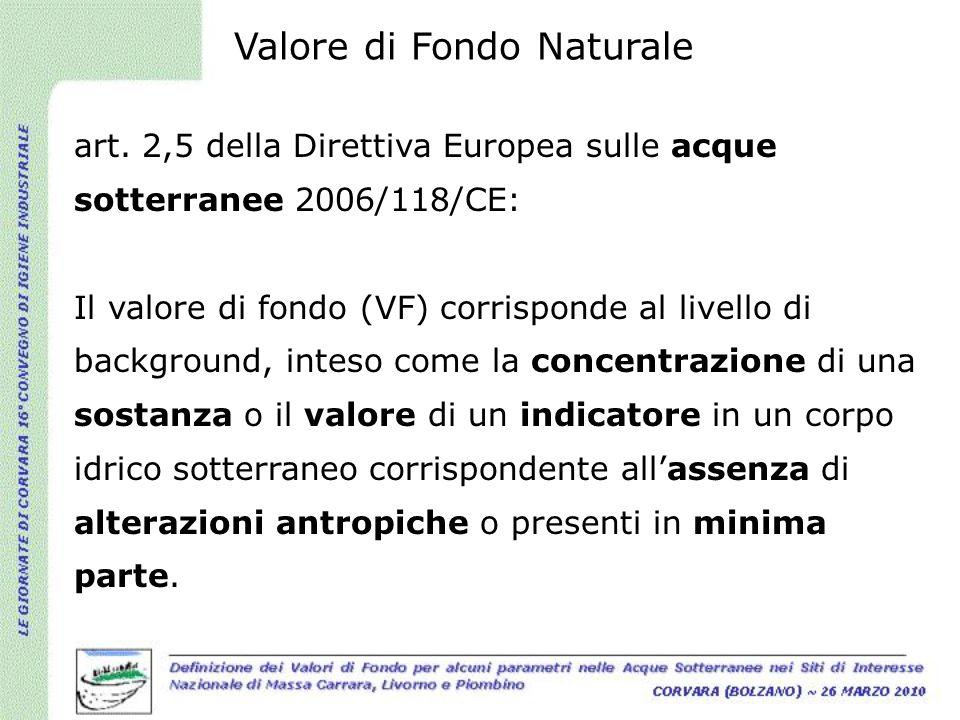 Valore di Fondo Naturale