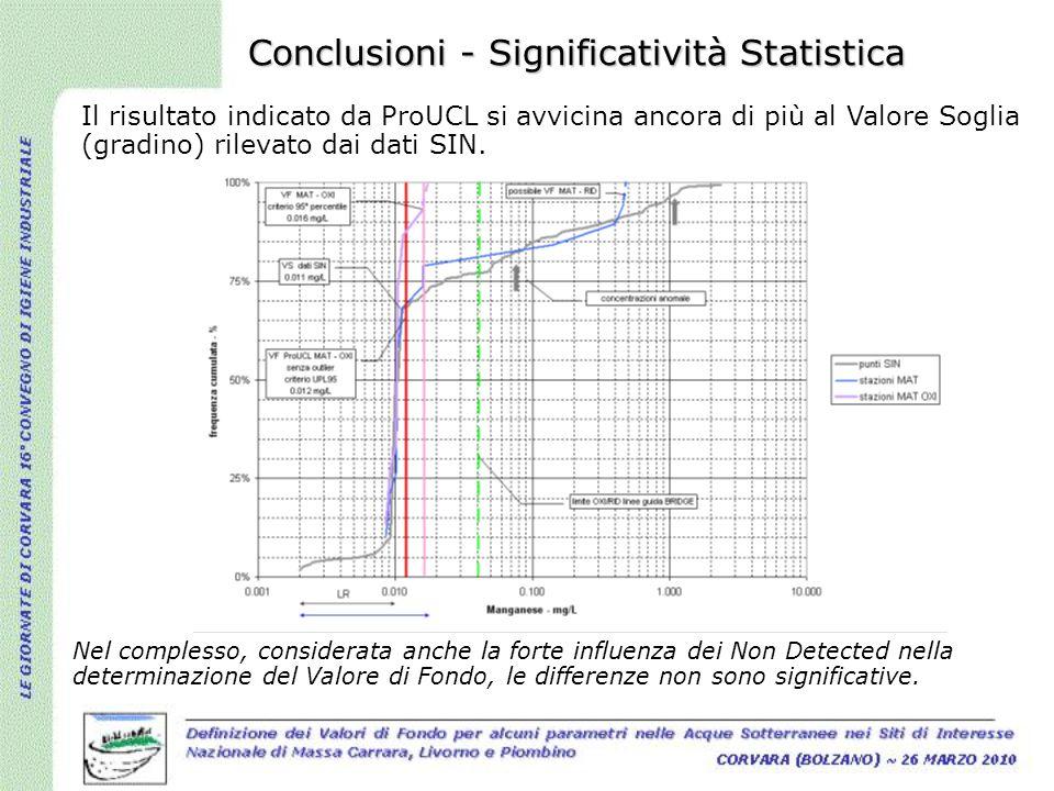 Conclusioni - Significatività Statistica