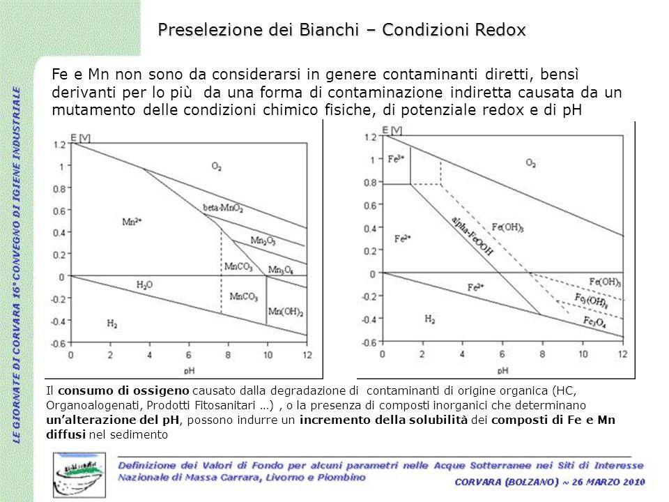 Preselezione dei Bianchi – Condizioni Redox