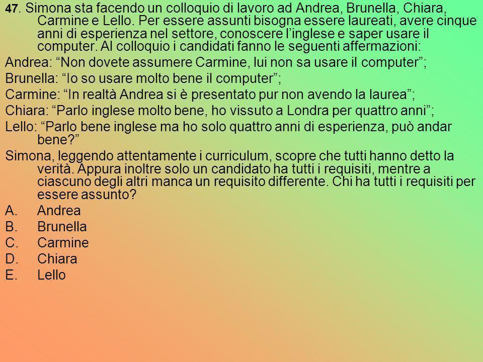 Andrea: Non dovete assumere Carmine, lui non sa usare il computer ;