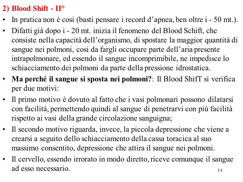 2) Blood Shift - II° In pratica non è cosi (basti pensare i record d'apnea, ben oltre i - 50 mt.).
