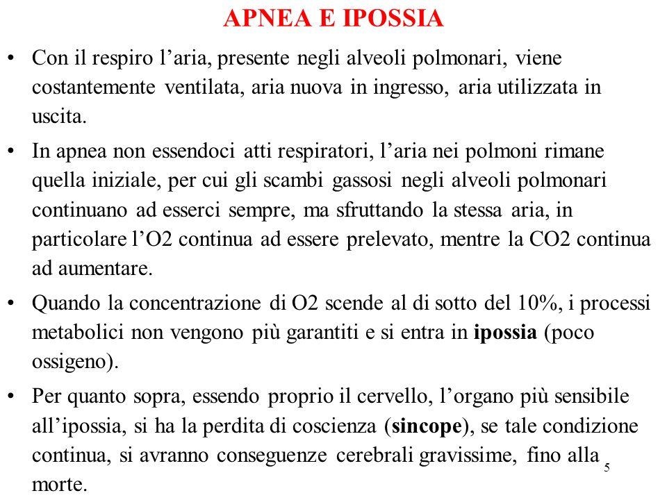 APNEA E IPOSSIA