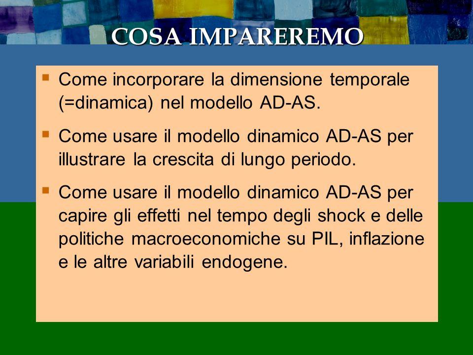 COSA IMPAREREMO Come incorporare la dimensione temporale (=dinamica) nel modello AD-AS.