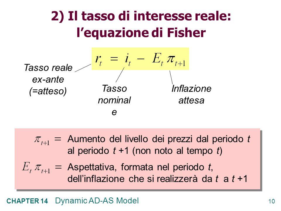 2) Il tasso di interesse reale: l'equazione di Fisher