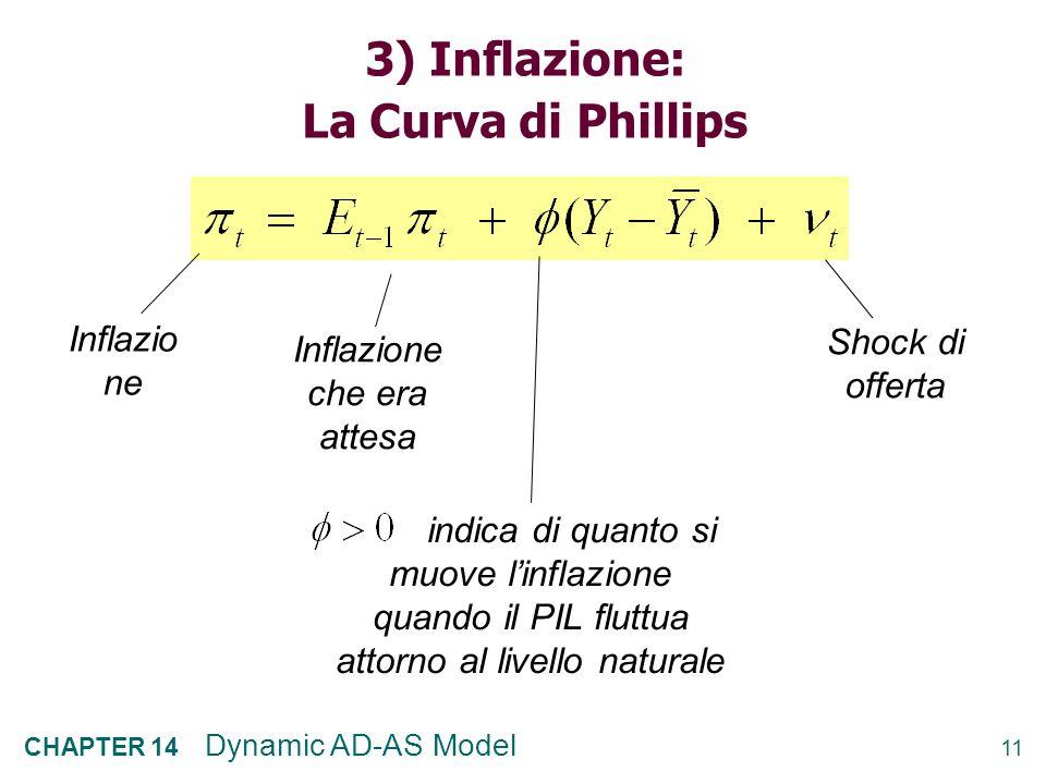 3) Inflazione: La Curva di Phillips
