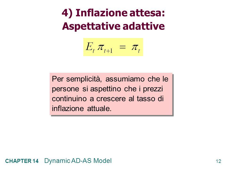 4) Inflazione attesa: Aspettative adattive