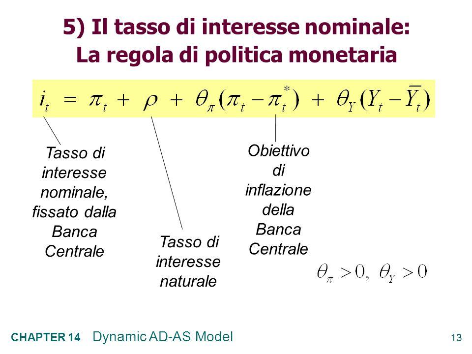 5) Il tasso di interesse nominale: La regola di politica monetaria