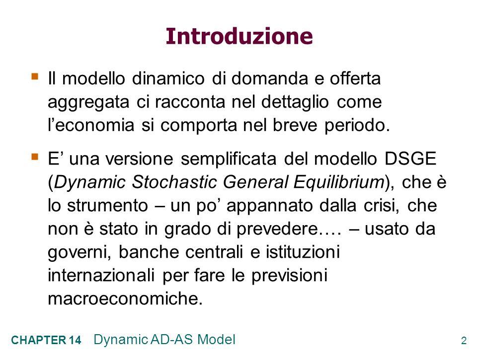 Introduzione Il modello dinamico di domanda e offerta aggregata ci racconta nel dettaglio come l'economia si comporta nel breve periodo.