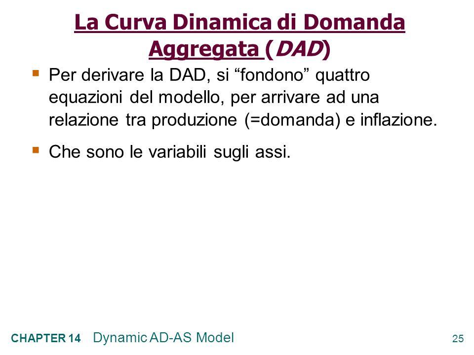 La Curva Dinamica di Domanda Aggregata (DAD)