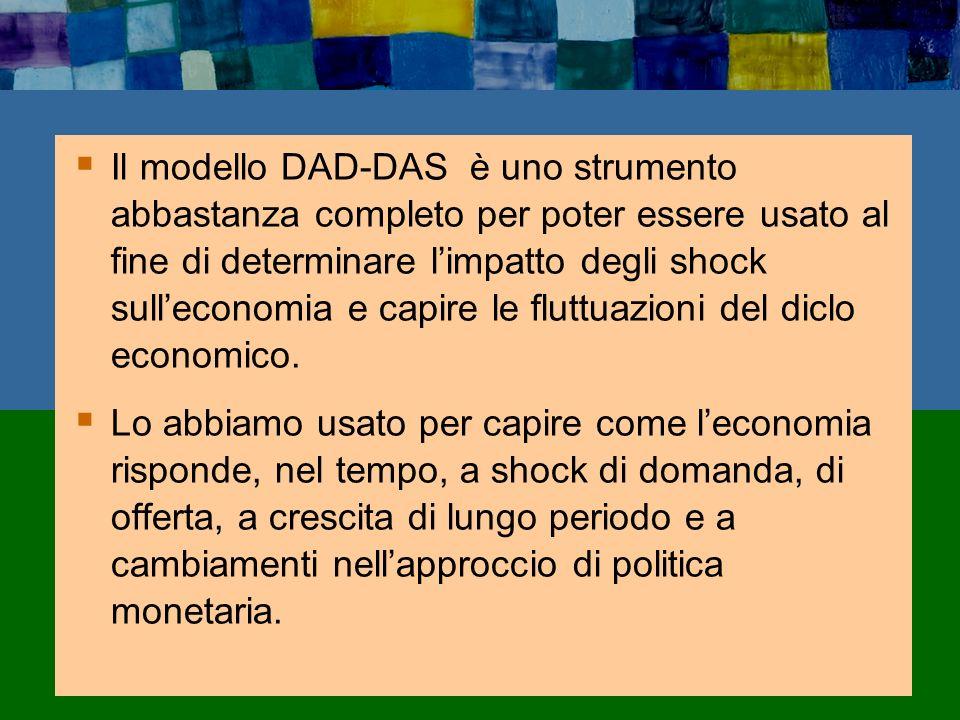 Il modello DAD-DAS è uno strumento abbastanza completo per poter essere usato al fine di determinare l'impatto degli shock sull'economia e capire le fluttuazioni del diclo economico.