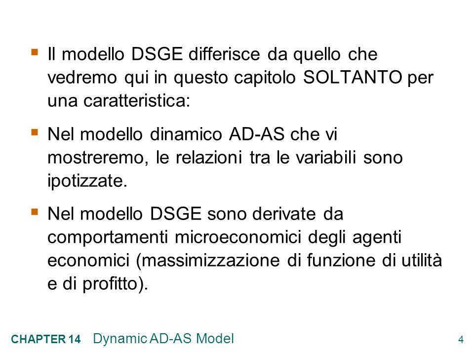 Il modello DSGE differisce da quello che vedremo qui in questo capitolo SOLTANTO per una caratteristica: