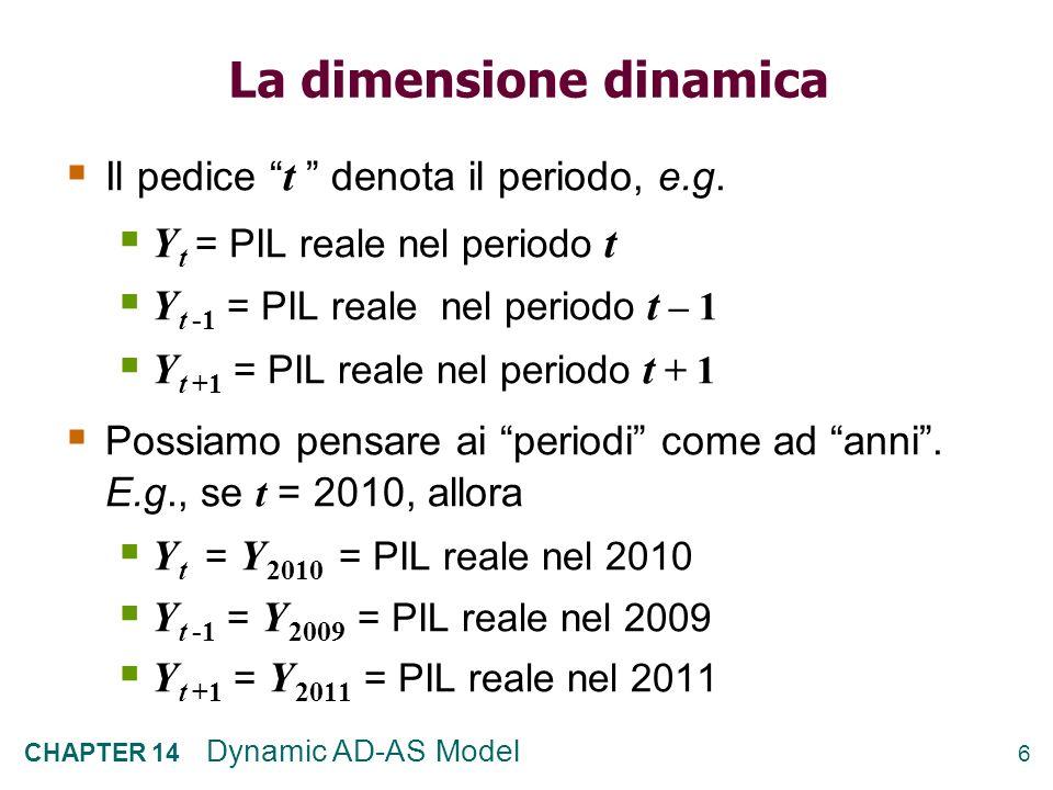 La dimensione dinamica