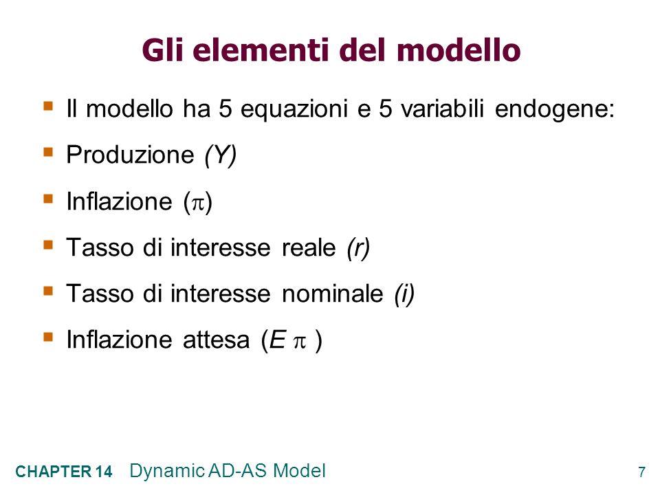 Gli elementi del modello