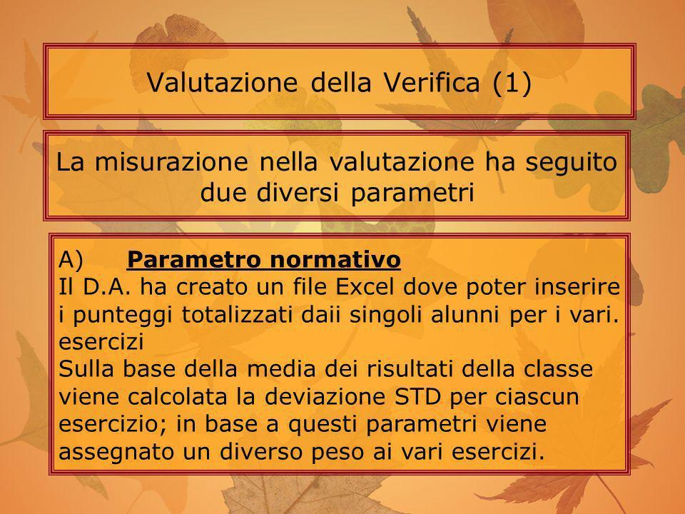 Valutazione della Verifica (1)
