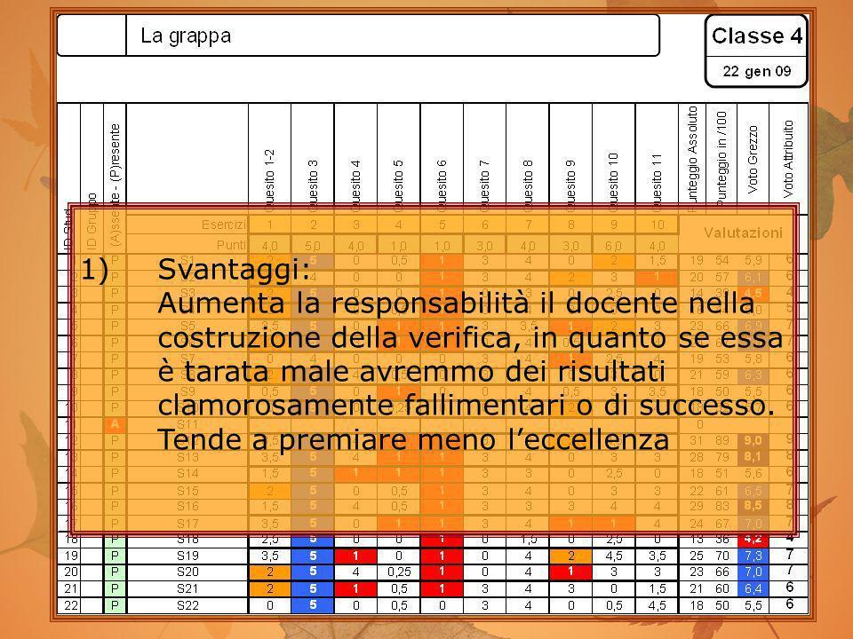 Valutazione (2)