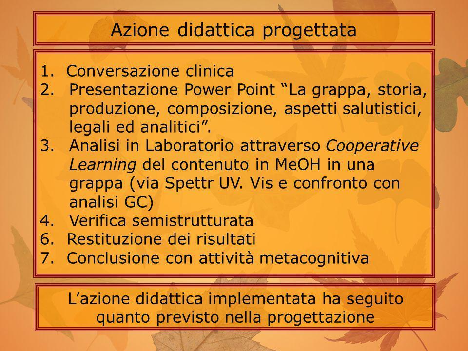 Azione didattica progettata
