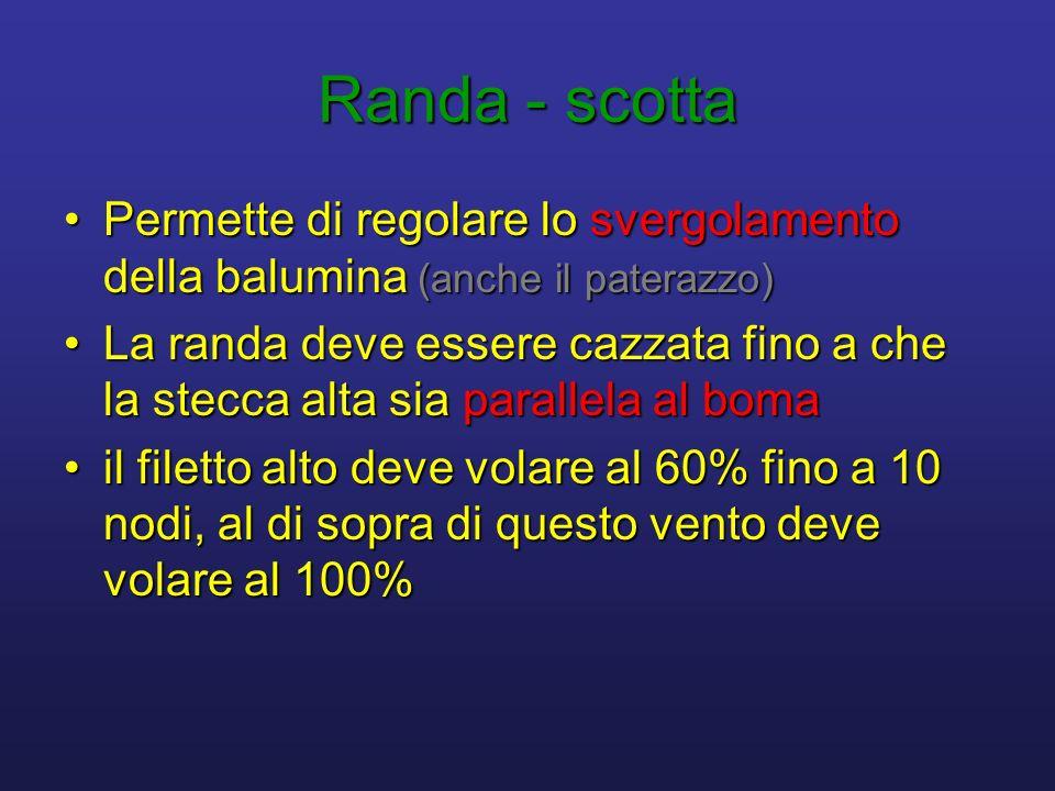 Randa - scotta Permette di regolare lo svergolamento della balumina (anche il paterazzo)