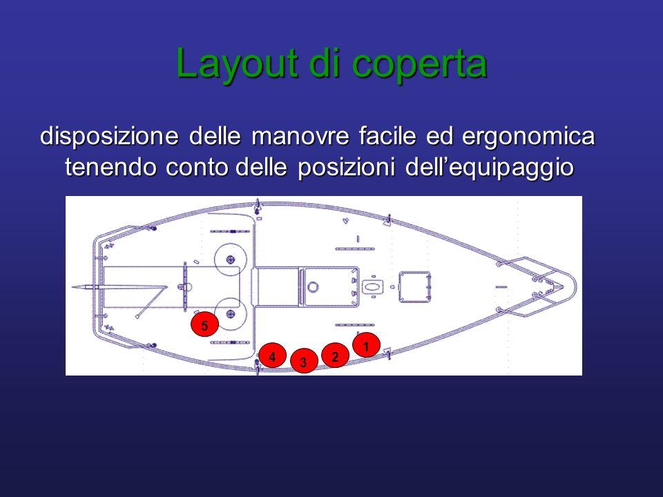 Layout di coperta disposizione delle manovre facile ed ergonomica tenendo conto delle posizioni dell'equipaggio.