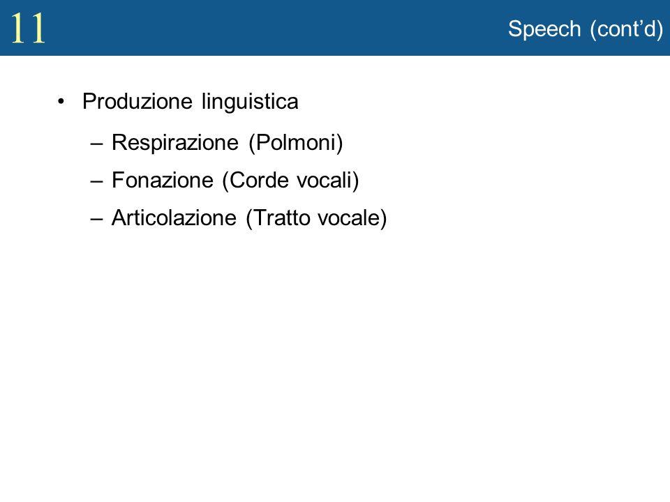 Speech (cont'd) Produzione linguistica.