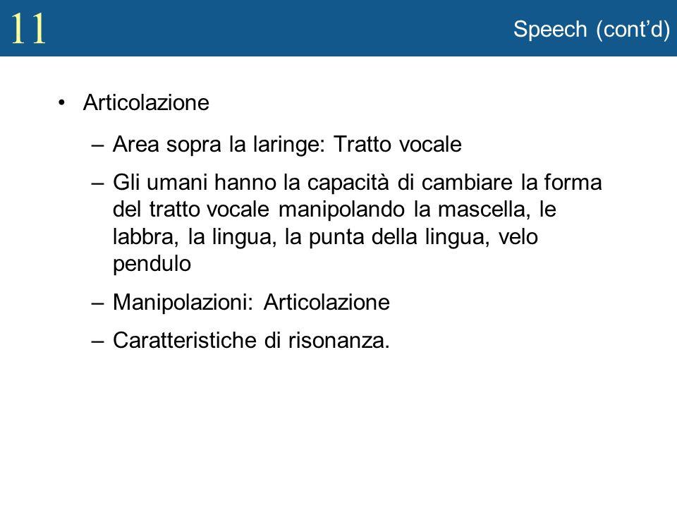 Speech (cont'd) Articolazione. Area sopra la laringe: Tratto vocale.