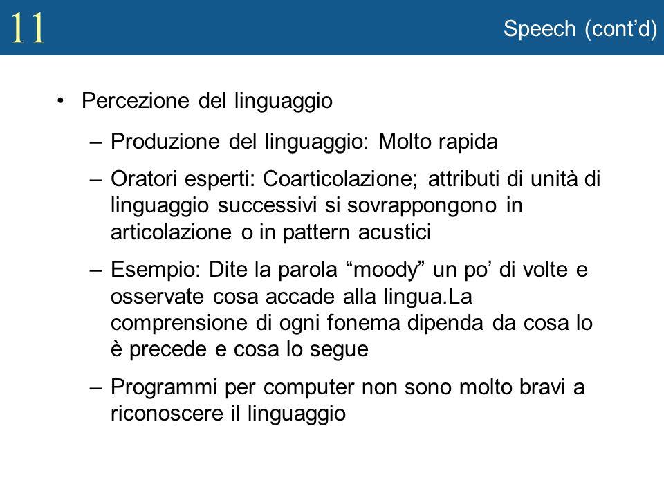 Speech (cont'd) Percezione del linguaggio. Produzione del linguaggio: Molto rapida.