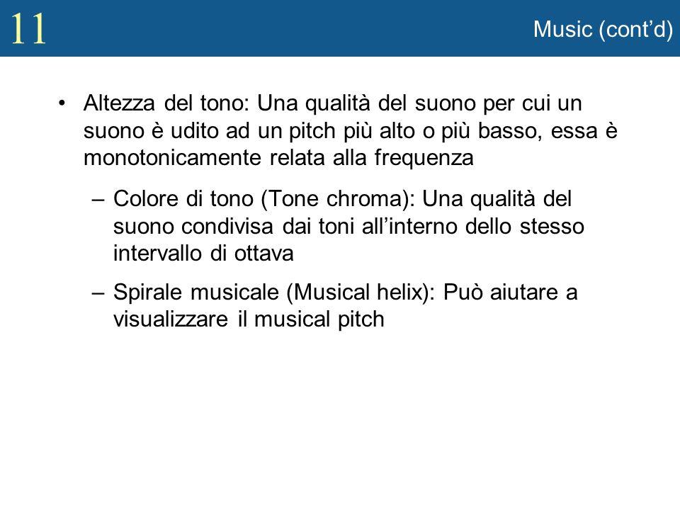 Music (cont'd)