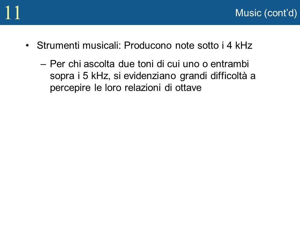 Music (cont'd) Strumenti musicali: Producono note sotto i 4 kHz.