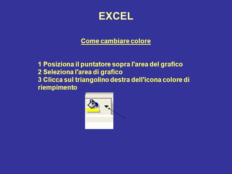 EXCEL Come cambiare colore