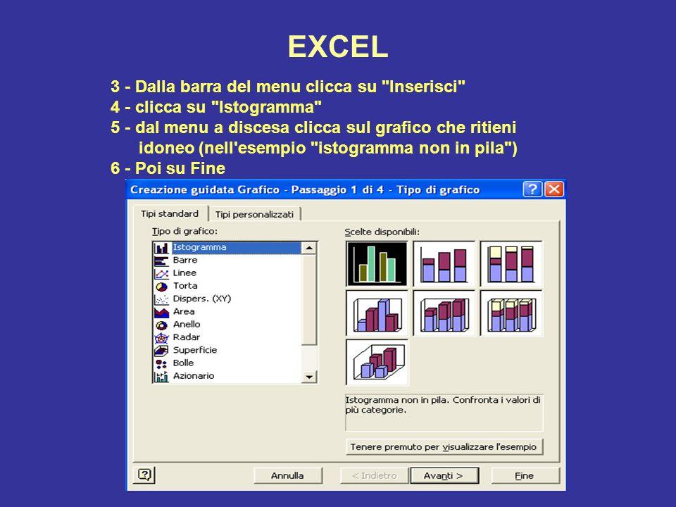 EXCEL 3 - Dalla barra del menu clicca su Inserisci 4 - clicca su Istogramma 5 - dal menu a discesa clicca sul grafico che ritieni.