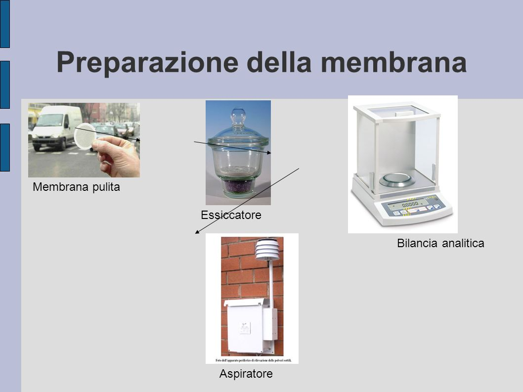 Preparazione della membrana