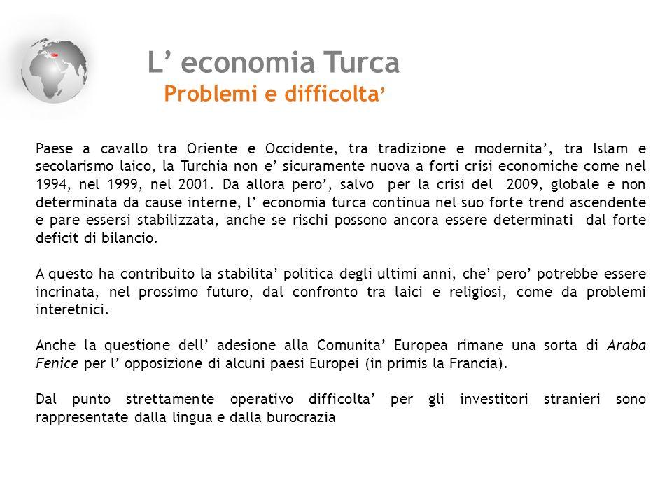 L' economia Turca Problemi e difficolta'