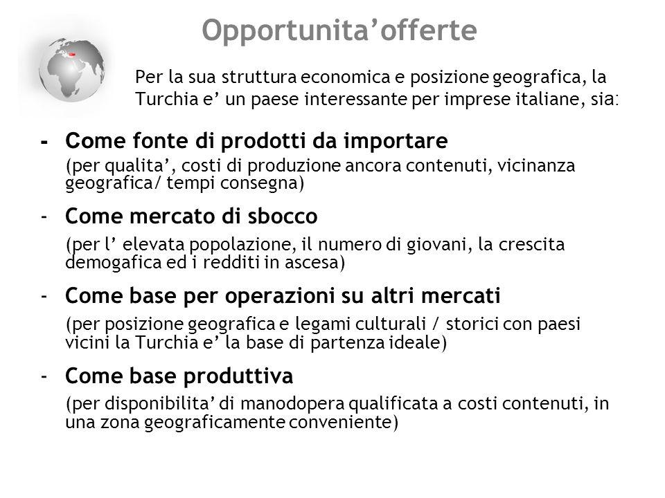 Opportunita'offerte Per la sua struttura economica e posizione geografica, la Turchia e' un paese interessante per imprese italiane, sia: