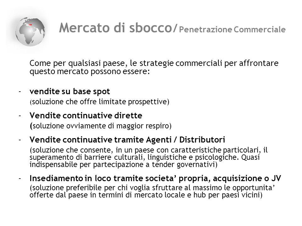 Mercato di sbocco / Penetrazione Commerciale
