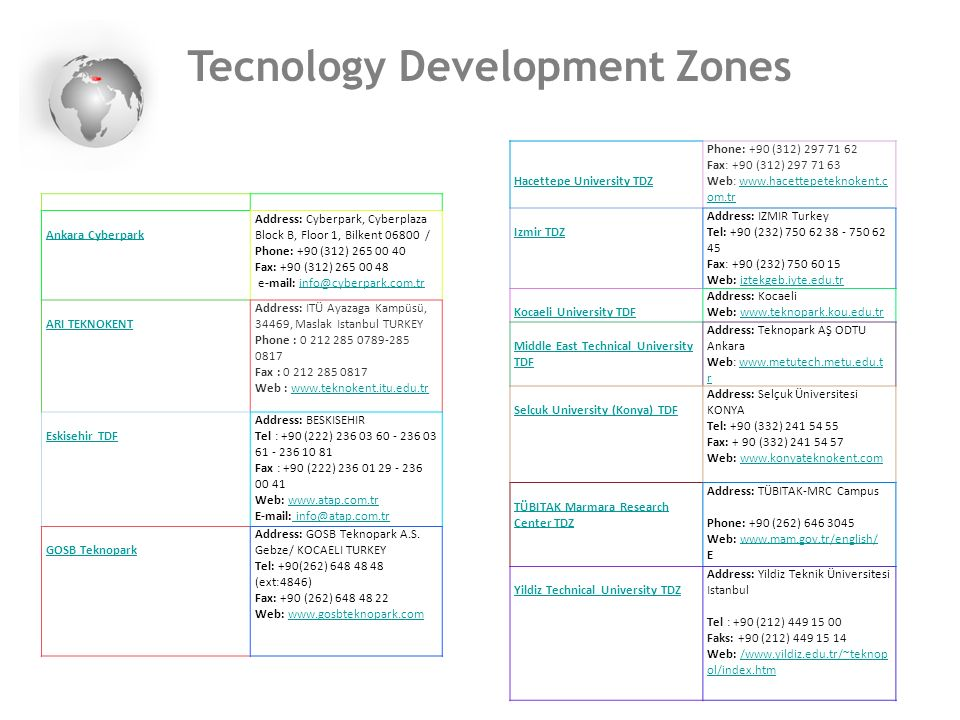 Tecnology Development Zones