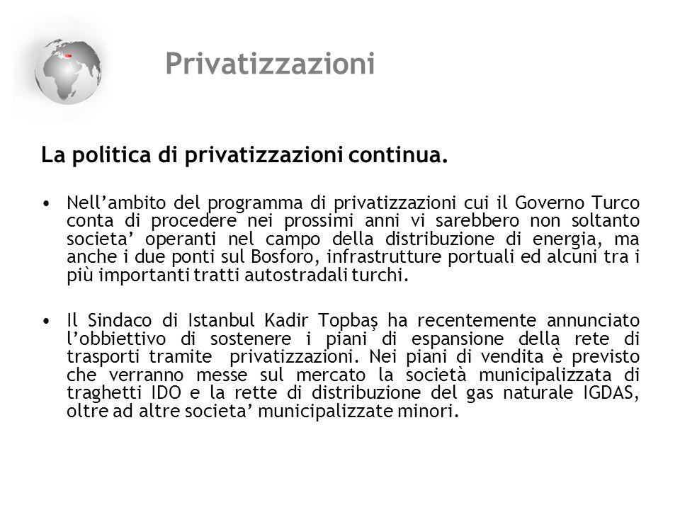 Privatizzazioni La politica di privatizzazioni continua.
