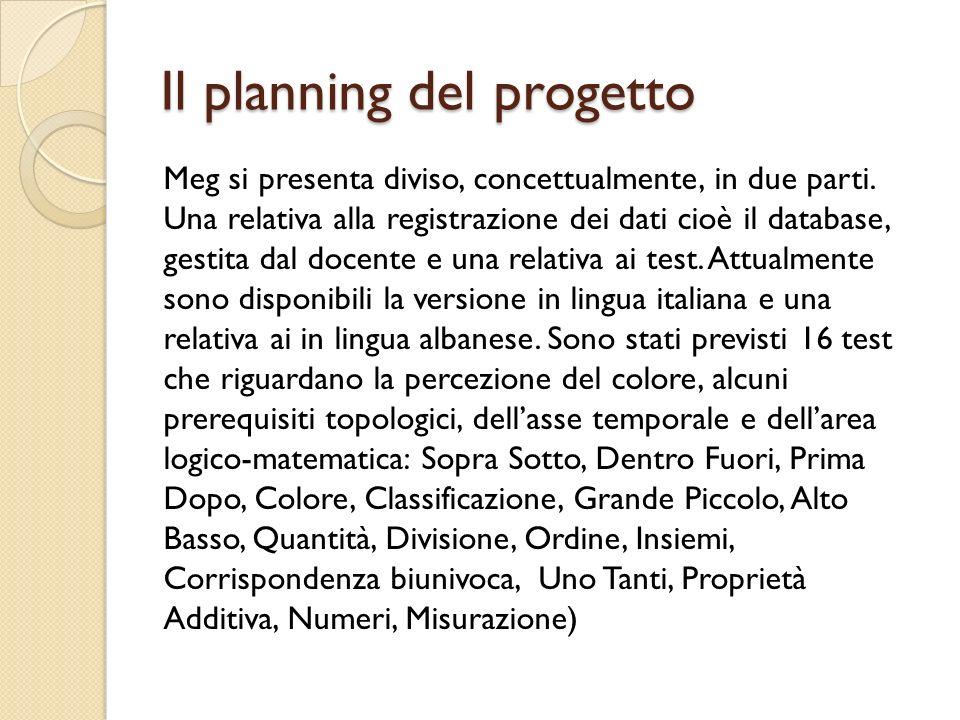 Il planning del progetto