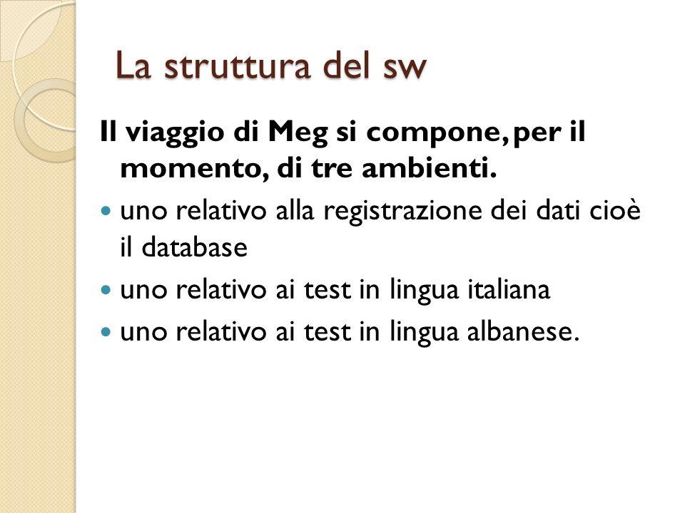 La struttura del sw Il viaggio di Meg si compone, per il momento, di tre ambienti. uno relativo alla registrazione dei dati cioè il database.