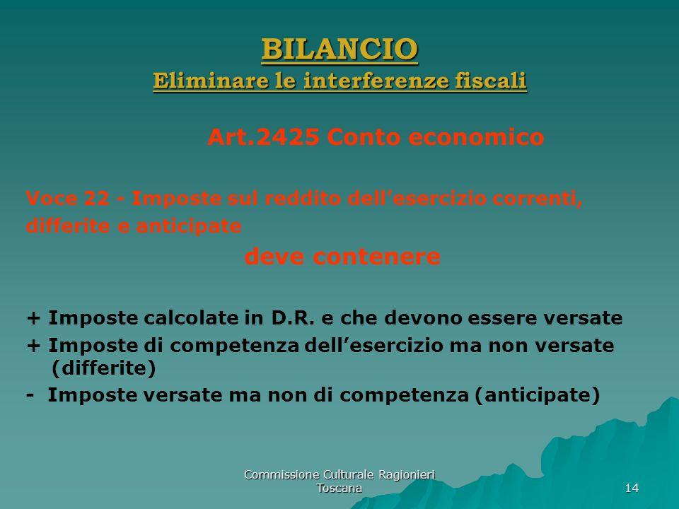 BILANCIO Eliminare le interferenze fiscali