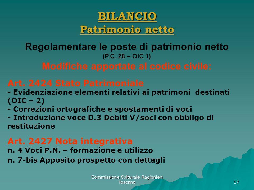BILANCIO Patrimonio netto