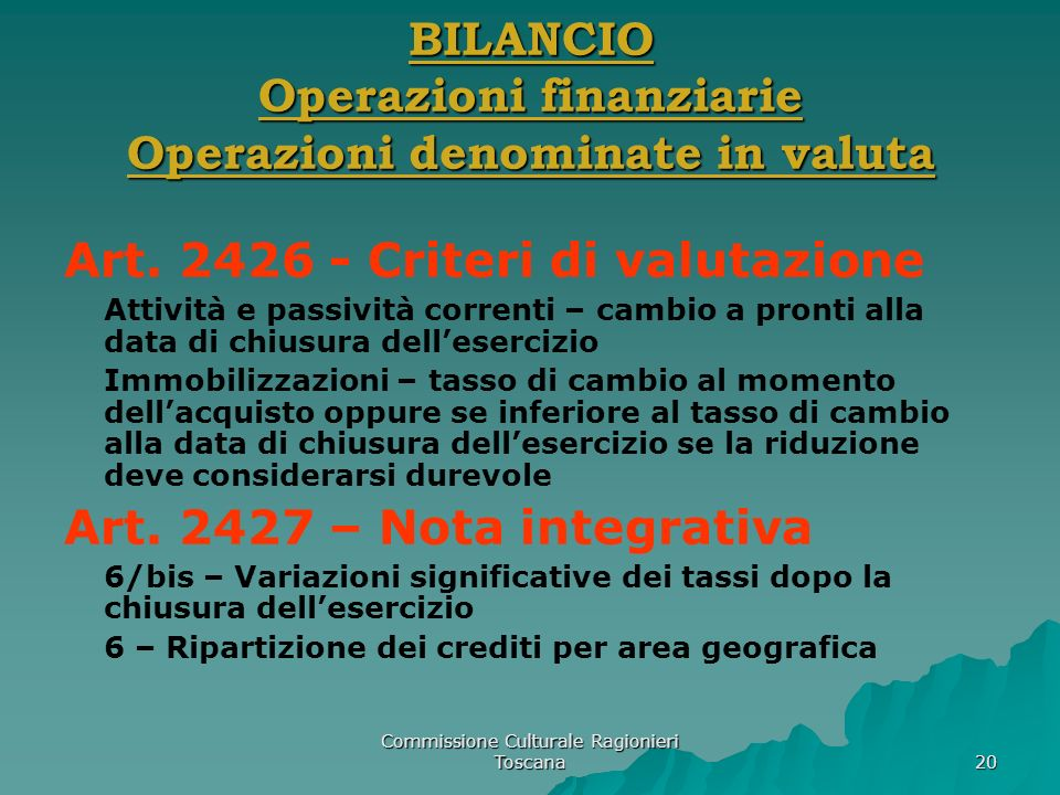 BILANCIO Operazioni finanziarie Operazioni denominate in valuta