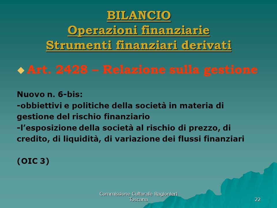 BILANCIO Operazioni finanziarie Strumenti finanziari derivati