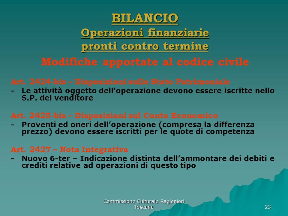 BILANCIO Operazioni finanziarie pronti contro termine