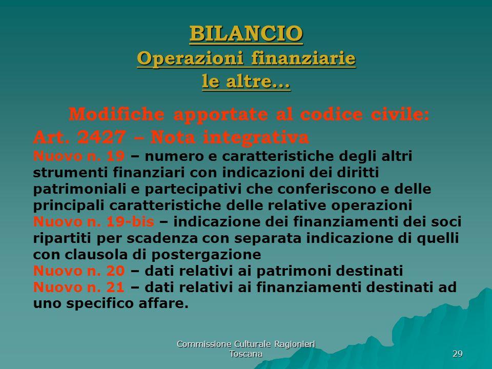 BILANCIO Operazioni finanziarie le altre…