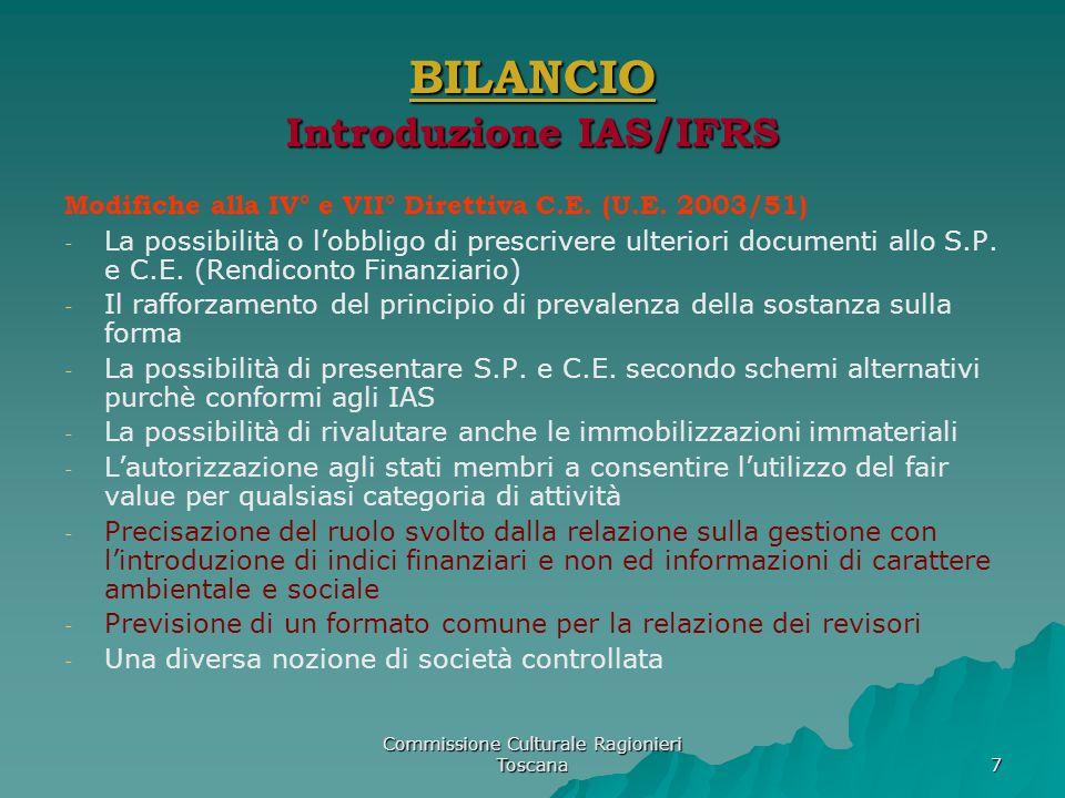 BILANCIO Introduzione IAS/IFRS