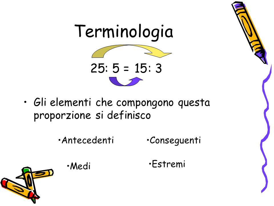 Terminologia : 5 = : 3. 25 15. Gli elementi che compongono questa proporzione si definisco.