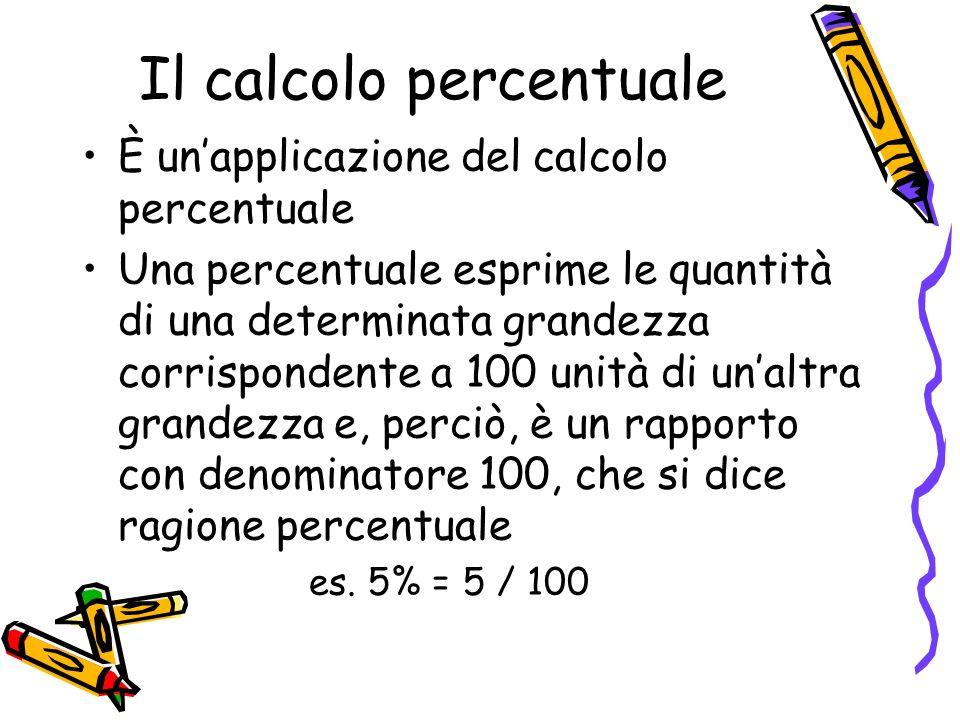 Il calcolo percentuale
